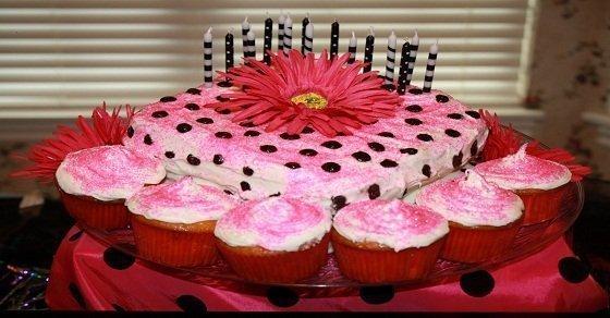Xem quà tặng sinh nhật cho 12 cung hoàng đạo thích hợp nhất